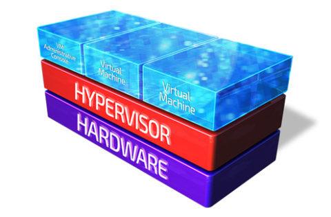 هایپروایزر